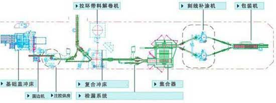 烘房控制电路图